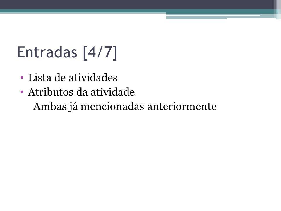 Entradas [4/7] Lista de atividades Atributos da atividade